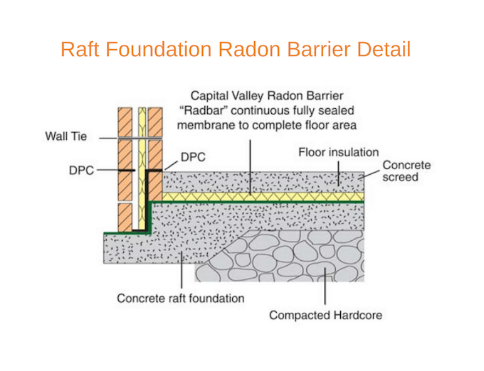 gas membrane detail raft foundation