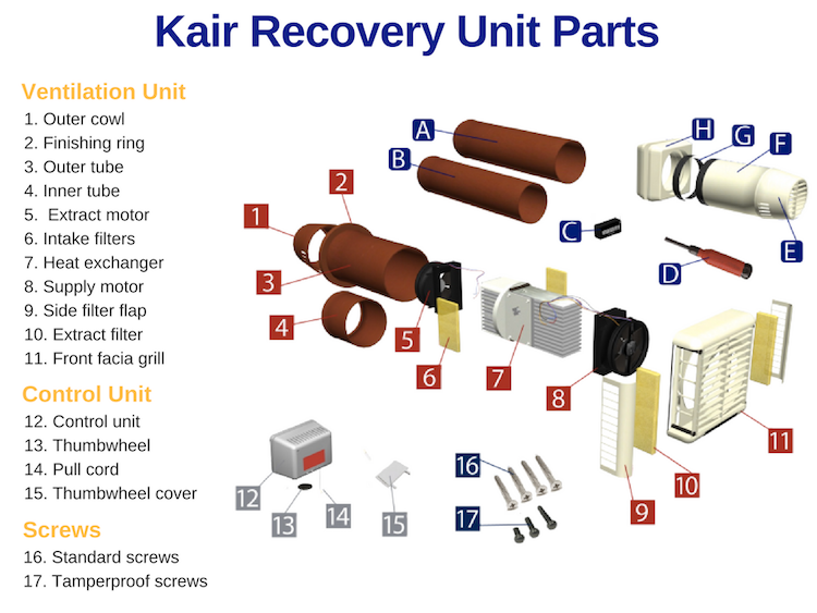 kair heat recovery unit parts