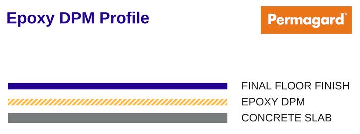 Epoxy DPM profile