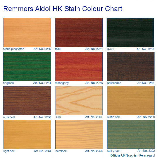 Behr Exterior Wood Stains Apps Directories