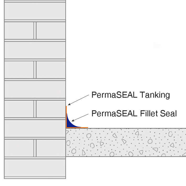 PermaSEAL Fillet Seal Tech Drawing